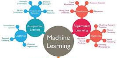 In Person: Understand 4 Advanced Concepts to Sound Like Machine Learning Master