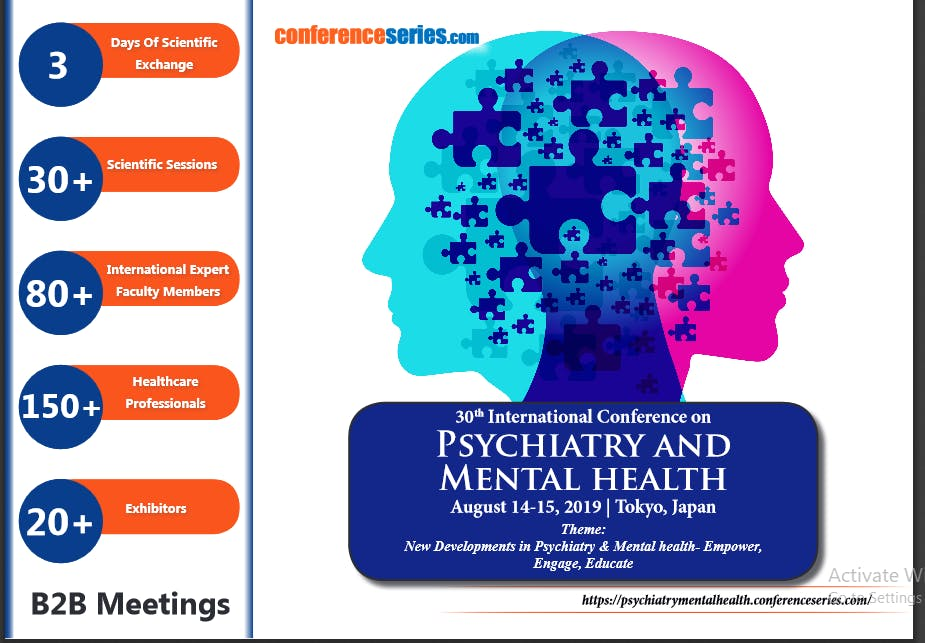 2nd Annual Congress on Psychiatric & Mental
