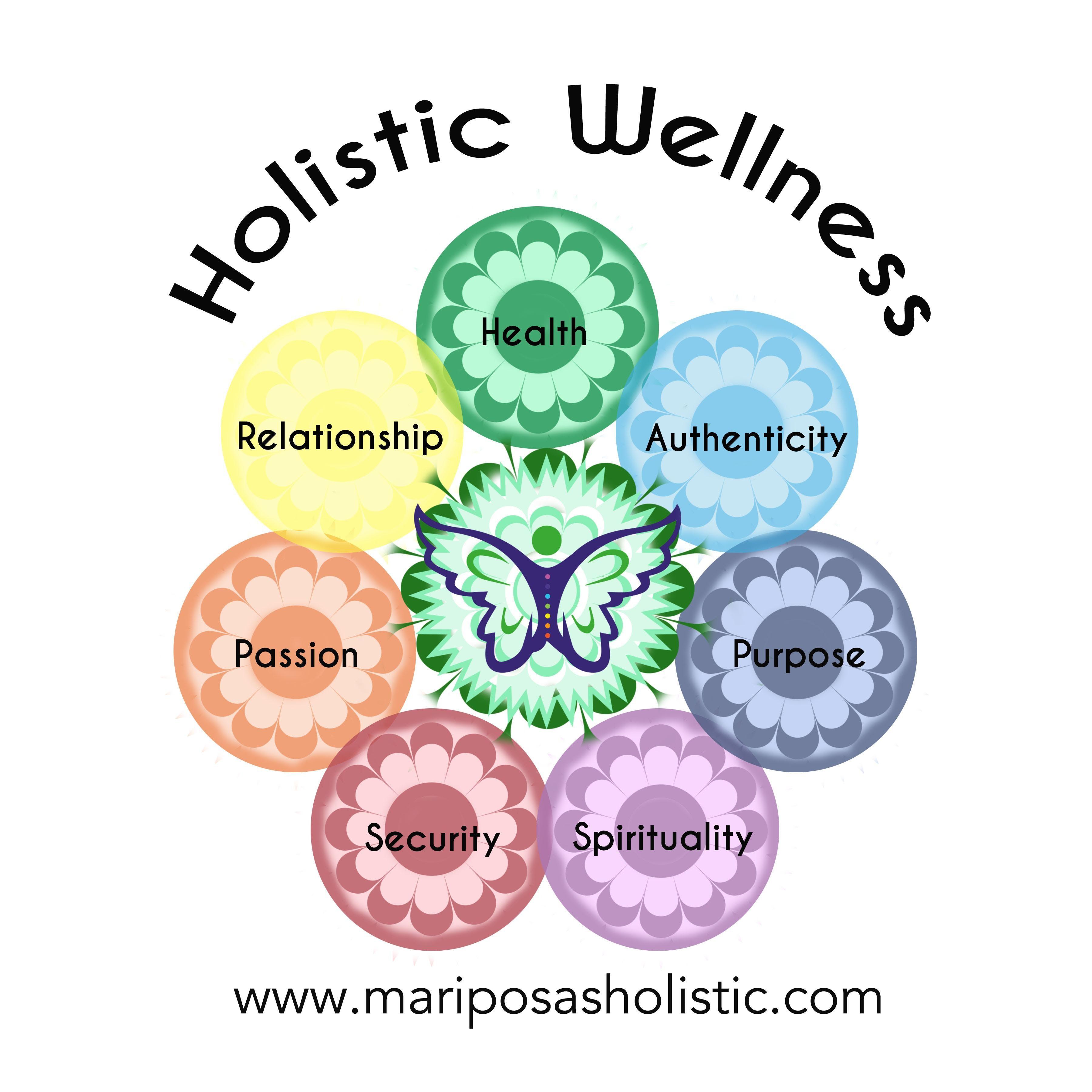 Holistic Wellness 2019 Goal Creation 21 Dec 2018