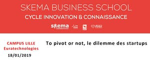 To pivot or not, le dilemme des startups | Cycle...