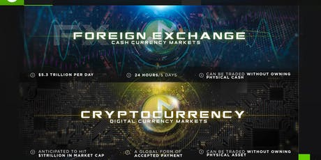 Learn to Trade Forex & Crypto - Entrepreneur Business Free Event London tickets