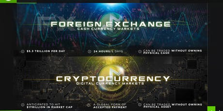 Learn to Trade Forex & Crypto - Entrepreneur Business Free Event Reading tickets