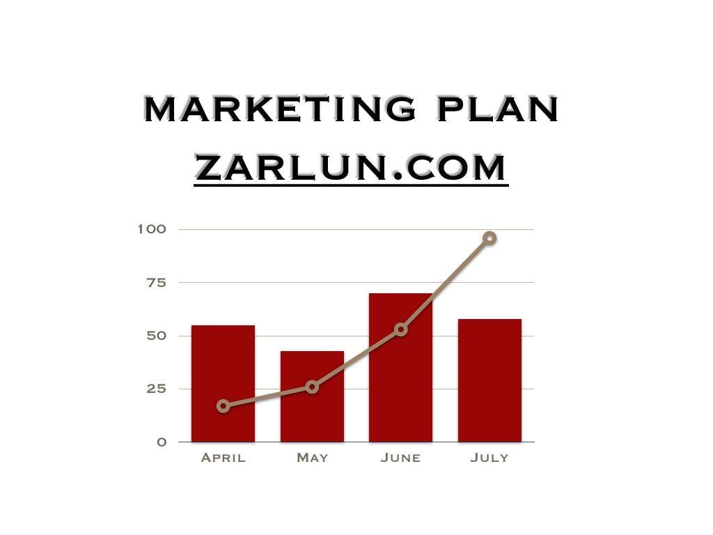 2019 business marketing plan executive summary course new york eb
