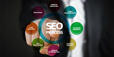 Search Engine Optimization (SEO): Why SEO Matters to Your Business