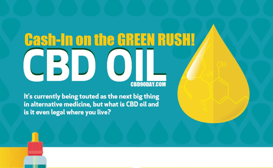 Cash-In on the Multi Billion Dollar GREEN RUSH! CBD Oil - Phoenix AZ