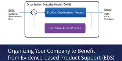 Evidence-based Product Support (EbS) - LEMUG Conference Attendees Only