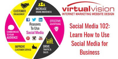 Social Media 102. Using Social Media for Business Growth.