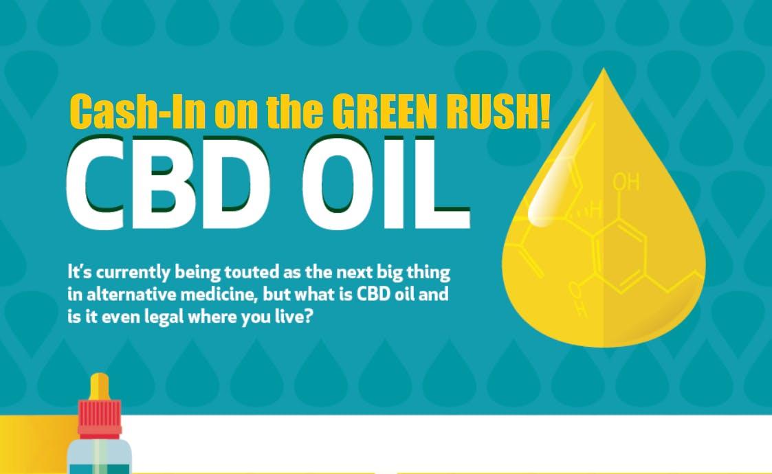 Cash-In on the Multi Billion Dollar GREEN RUSH! CBD Oil - Fargo North Dakota
