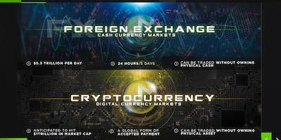 Learn to Trade Forex & Crypto - Entrepreneur Business Free Event Leicester