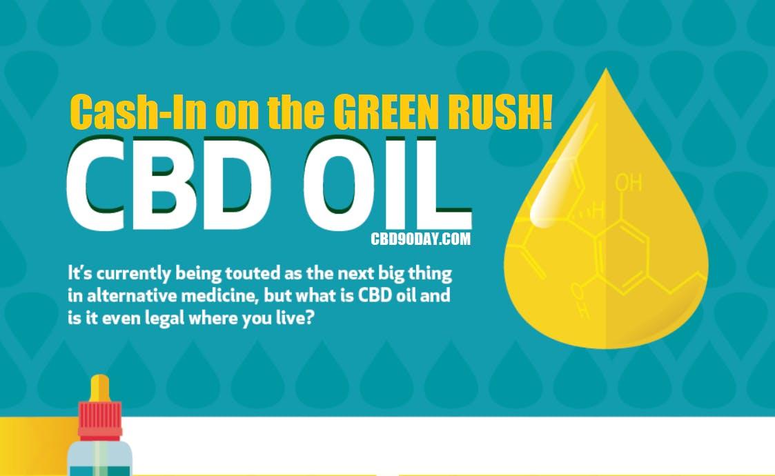 Cash-In on the Billion Dollar GREEN RUSH! CBD Oil - Minneapolis, MN