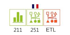 Jedox Report & Database Training & ETL Workshop (3...