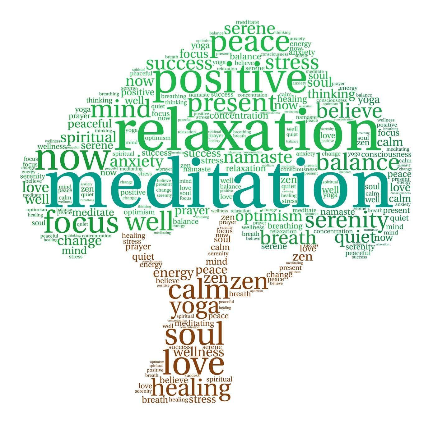 Mindful Based Stress Reduction, MBSR  8-Week