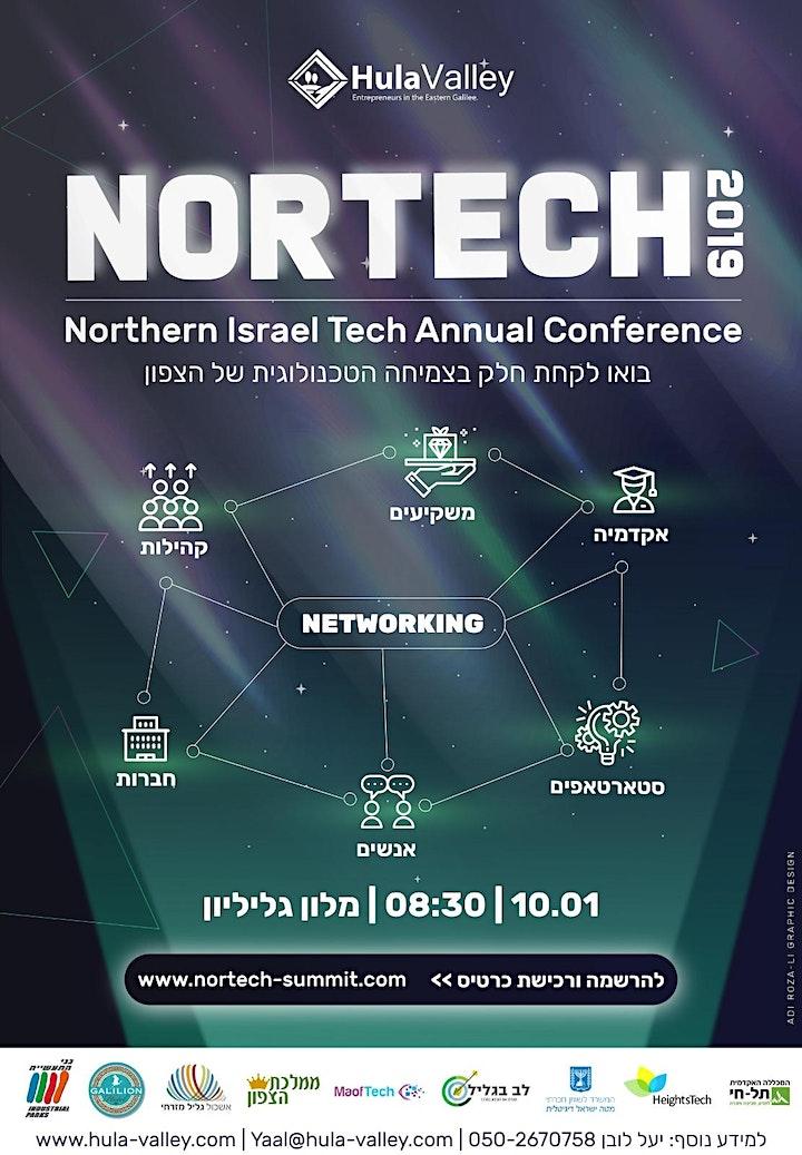 NorTech 2019 image