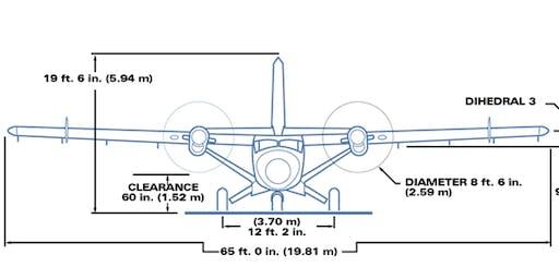 Planate Planes [TEST]