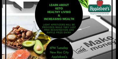Wakaya Healthy Life Meet and Greet - New Rochelle Applebee\