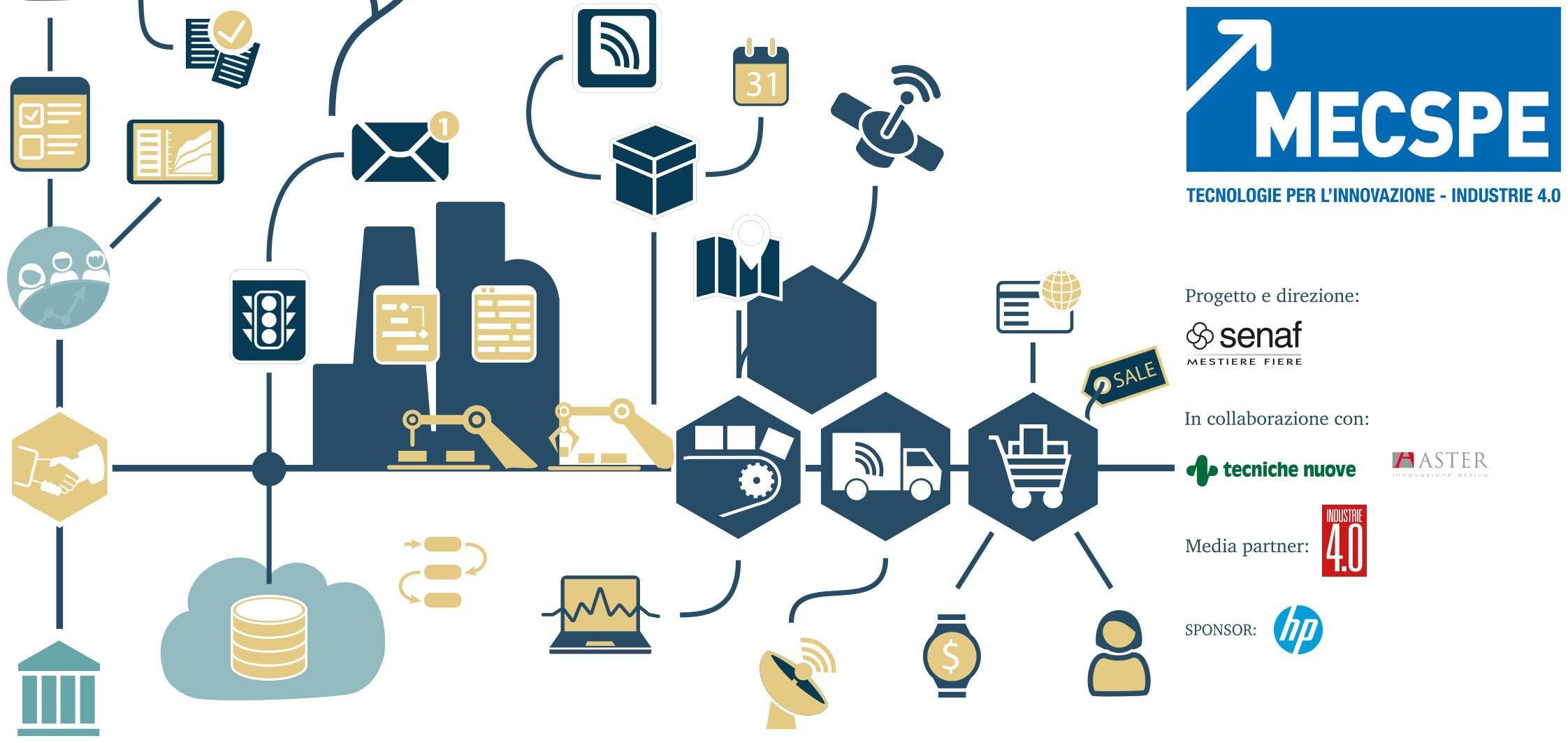 Laboratorio MECSPE Fabbrica Digitale 4.0 - IoT e AI