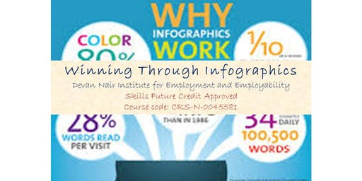 Winning Through Infographics 1-day Workshop (Skills Future Credit Approved)