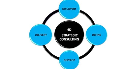 The Strategic Planning Process Training Course tickets