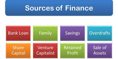 Ealing - Financing Your Business