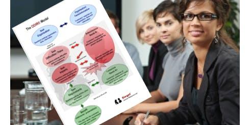 Consultative selling - ODIR® (the success model)