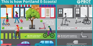 What's Next For E-Scooters in Portland?
