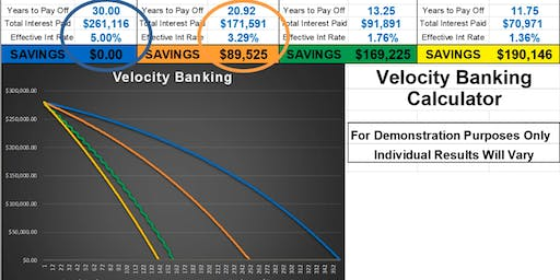 Pay off your Mortgage in 5-7 Years and save big on Interest - Chamberlain, SD