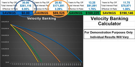 Pay off your Mortgage in 5-7 Years and save big on Interest - Champaign, IL