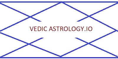 Introduction to Vedic Astrology Training for Beginners in Nashua, NH| Learn Vedic Astrology | How to become a Vedic astrologer | Vedic astrologer training
