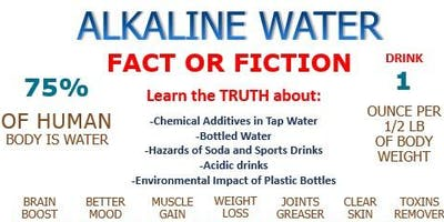 Alkaline Water: Fact or Fiction