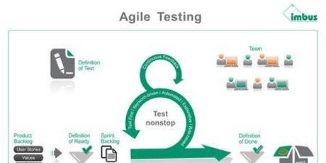 Testing in Scrum Project - Toronto tickets