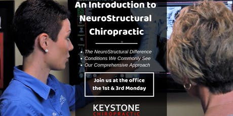 Intro to NeuroStructural Correction tickets
