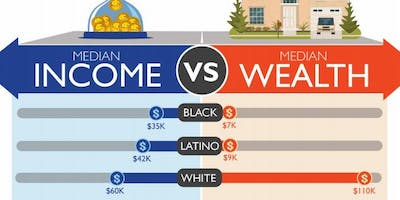 HOW TO CLOSE THE RACIAL WEALTH GAP