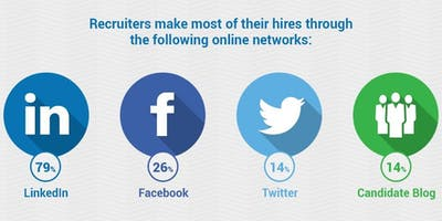Optimize your social medias (Linkedin, facebook, I