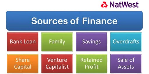 Ealing - Financing Your Business