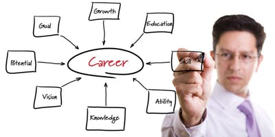 Career Thursdays for PhD candidates