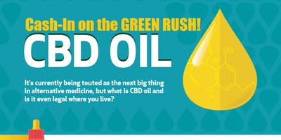 Cash-In on the Multi Billion Dollar GREEN RUSH! CBD Oil - Cedar Rapids Iowa