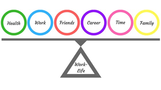 Work-Life Balance And Self-care 1 Day Workshop