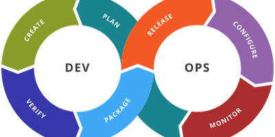 DevOps training : Ansible, Terraform, AWS Cloud, Jenkins (16 Hours Live Online)-Essen