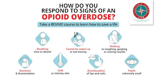 REVIVE! Lay-Rescuer Training (Naloxone Training)