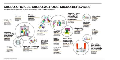 Micro Behaviours Event