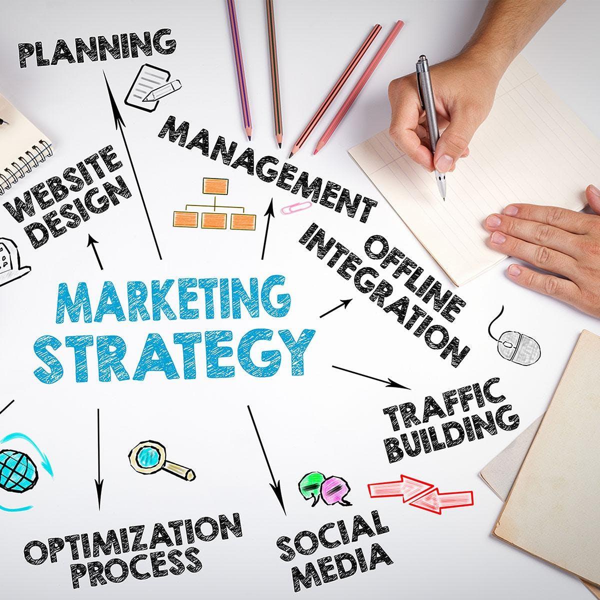 Corso Facebook per le aziende: la gestione ottimale di contenuti e ads
