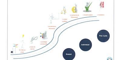 Atelier Entrepreneuriat : Le parcours du créateur