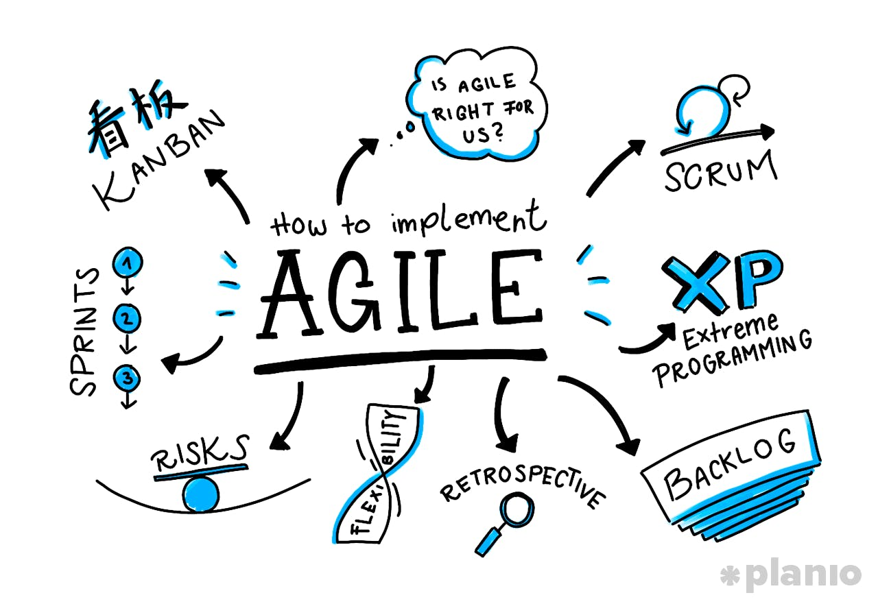 Montreal Canada Agile Project Management With Scrum Training