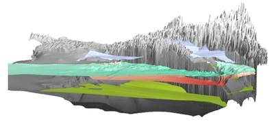 Statigraphy and Hydrogeology - St Vincents Basin