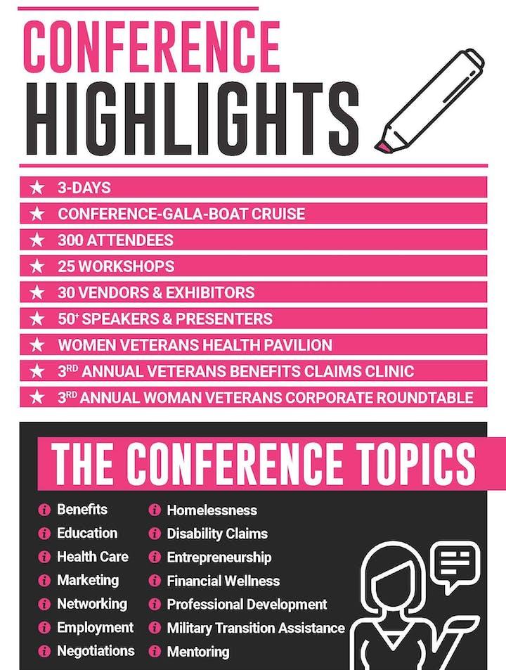 2019 Women Veterans Leadership and Diversity Confe Tickets, Thu, Nov
