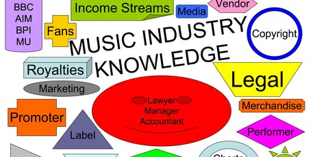 Making Sense Of How The Music Industry Works tickets