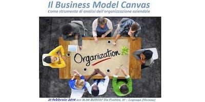 Il Business Model Canvas come strumento di analisi dell'organizzazione aziendale