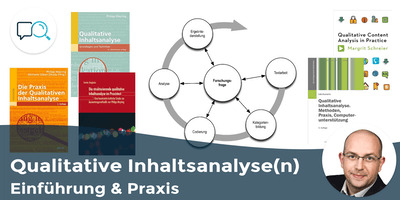 Qualitative Inhaltsanalyse(n): Einführung & Praxis - Live-Online-Tagesschulung für Kleingruppen (MAXQDA-Unterstützung)