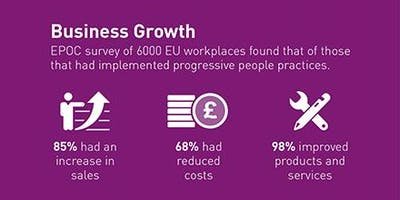 Workplace Innovation – People-centred change