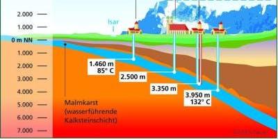 Aardgasvrije wijken: haalbaarheid warmtenetten met geothermie